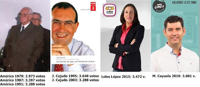 http://www.esvalverde.com/2019/05/comparativa-historica-del-respaldo.html