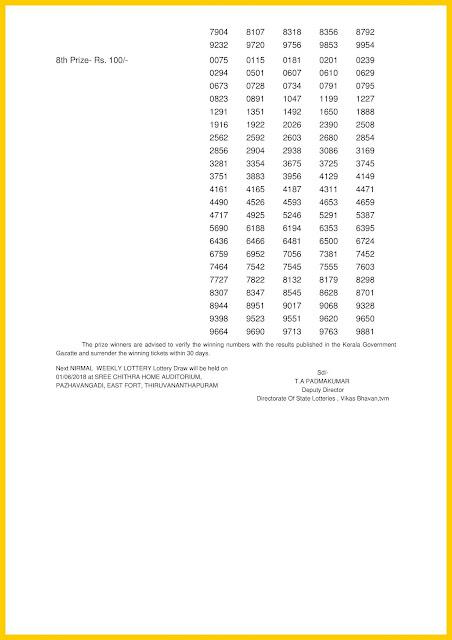 Kerala Lottery 25.05.2018 Nirmal NR 70 Lottery Results keralalotteriesresults.in-page-002