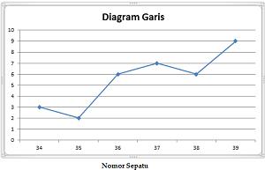 True or false bab 2 visualisasi diagram perubahan harga bbm baik itu garis lurus kurva ataupun garis putus putus diagram ini biasanya dipakai untuk menyajikan data statistik yang diperoleh melalui pengamatan dari ccuart Images