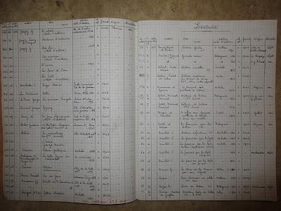Pages intérieures d'un registre