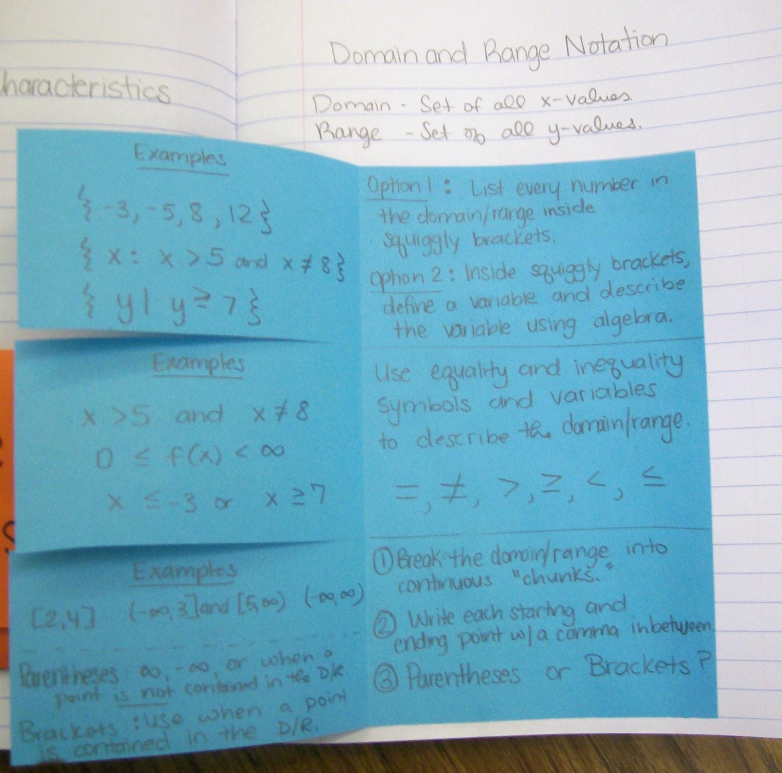 Math Love Domain And Range Notation Foldable