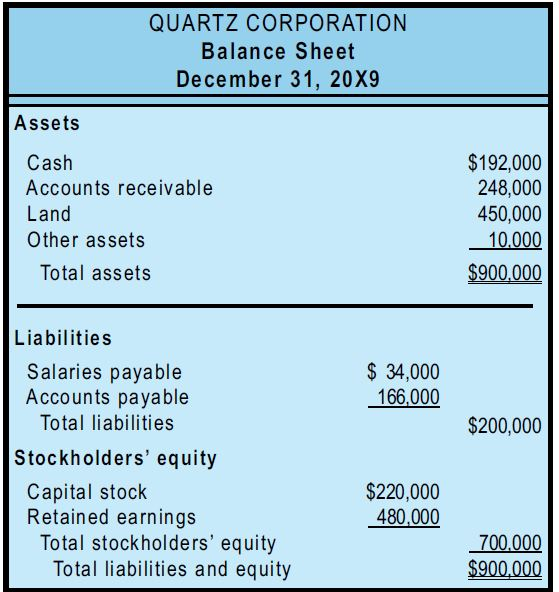 PBL Study Blog November 2016 - components of balance sheet