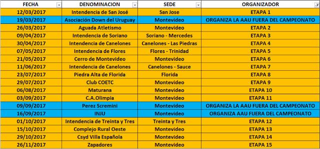 Carreras De Obstaculos Calendario 2020.Calendario Carreras