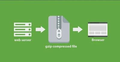 Cara mengaktifkan kompresi gzip dengan htaccess
