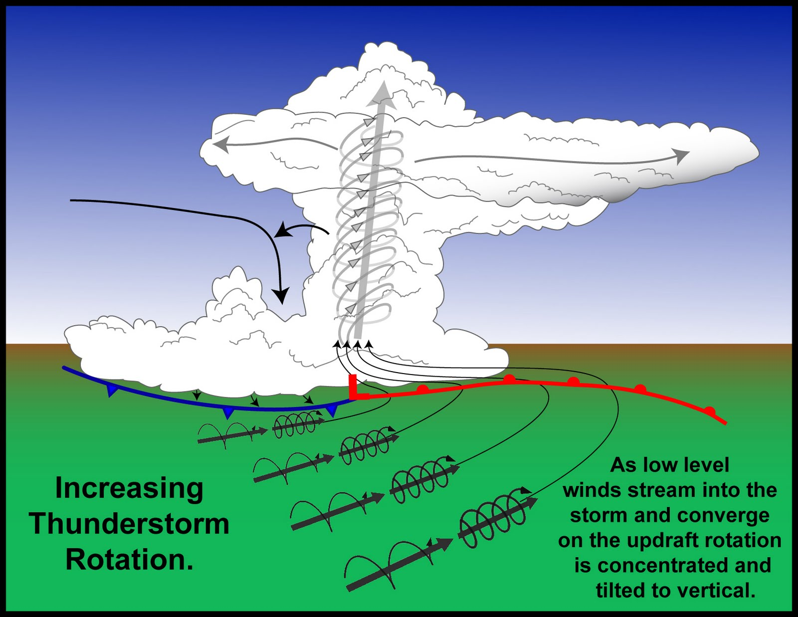 the original weather fairly widespread wind damage