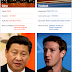 Facebook Users And China Population Is Same