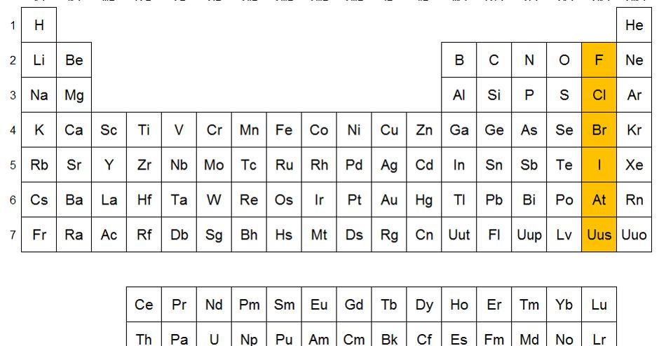 Qumicas los halgenos urtaz Choice Image
