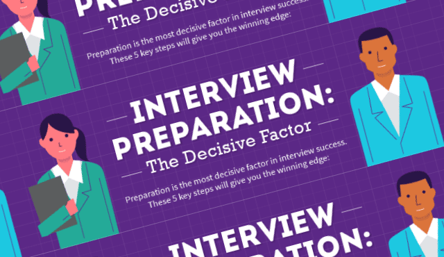 Interview Preparation: The Decisive Factor
