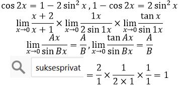 limit campuran