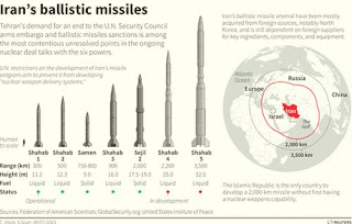 Iran missile power growing rapidly