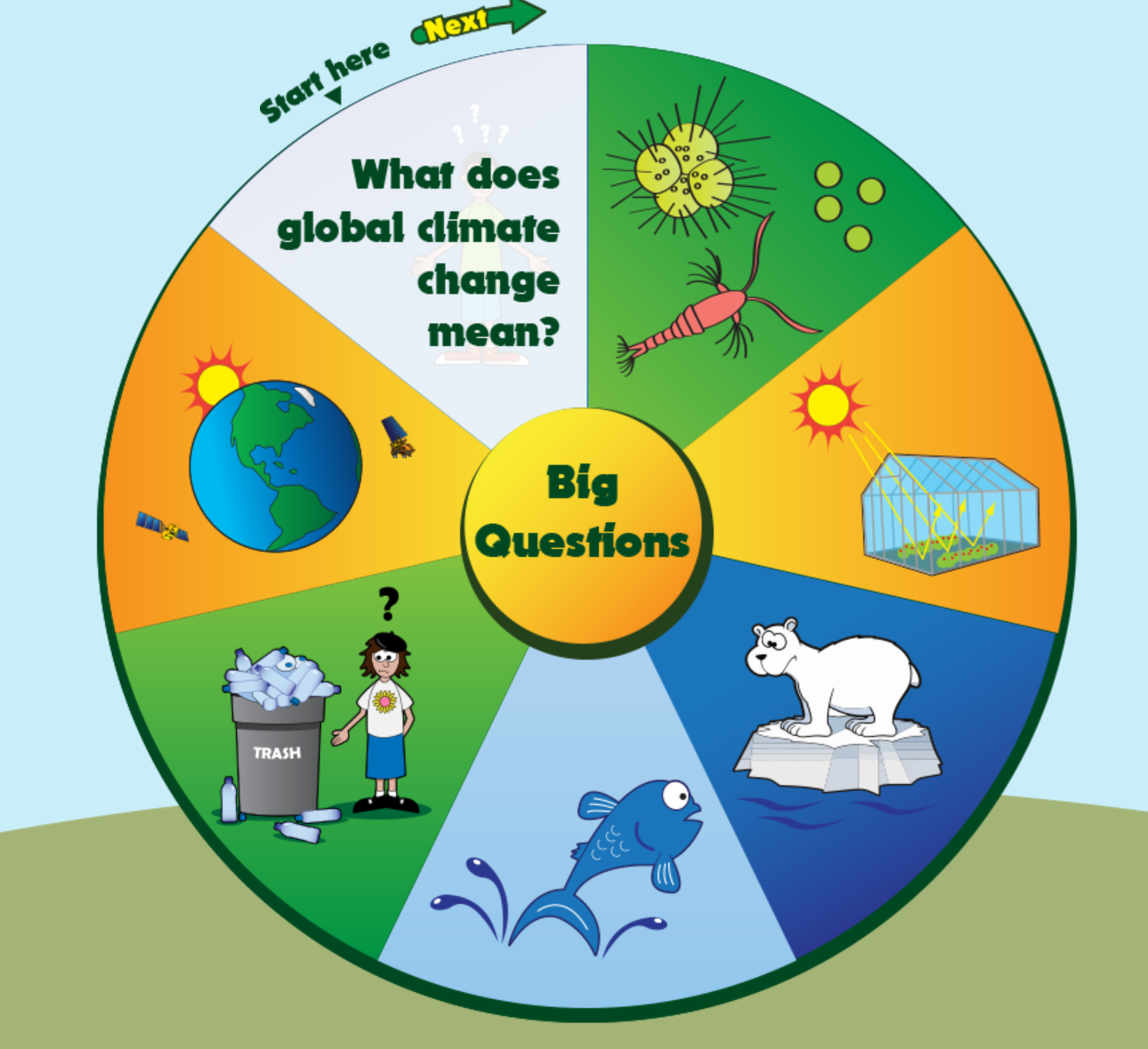 climate change images free free technology for teachers climate kids big questions 8165