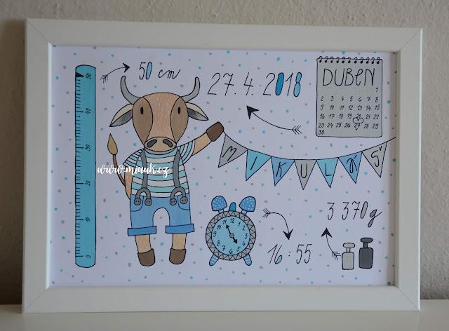 býk obrázek s údaji o narození