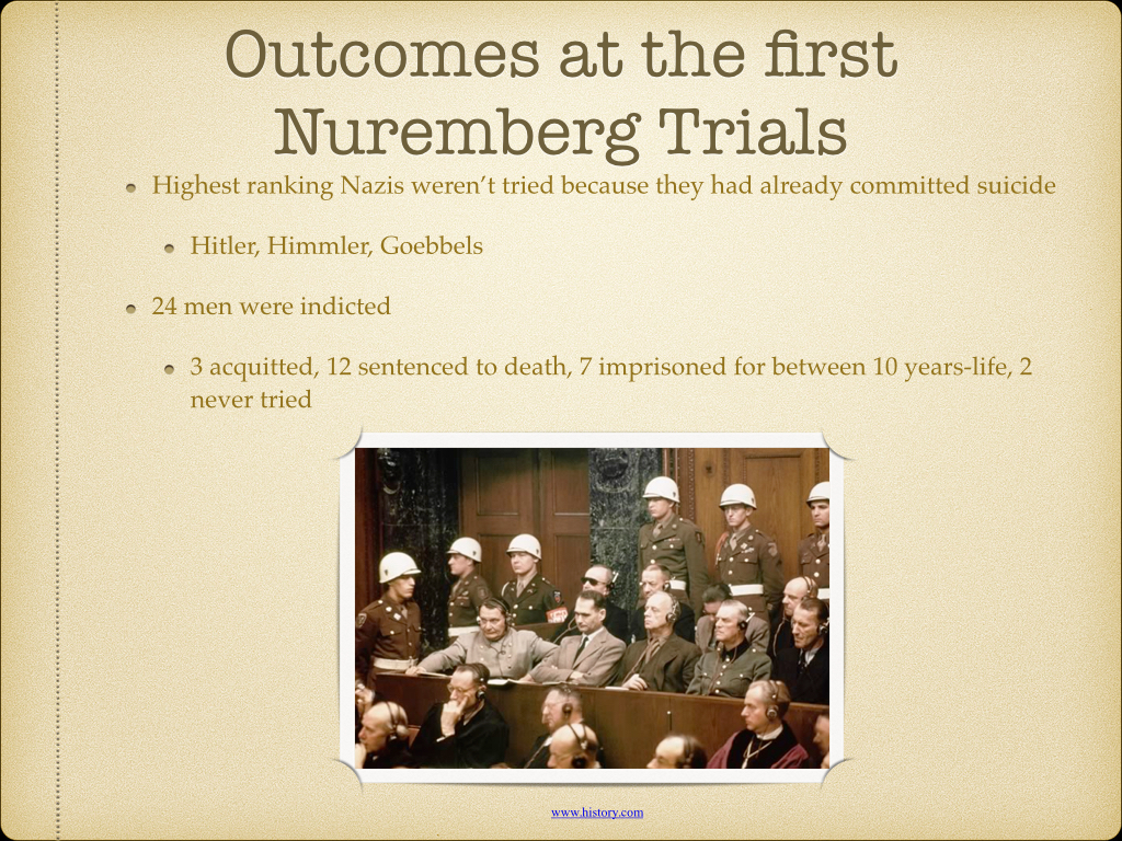 nuremberg trials research paper outline The nuremberg trials were named after both the city of nuremberg and the nuremberg laws that were passed in summer 1935 in an effort to rebuild the german economy, a conference of ministers was held on august 20, 1935, to determine the effects of actions passed against jews.