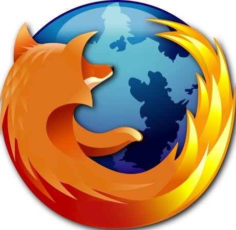 Managing Browser Add-Ons In Mozilla Firefox