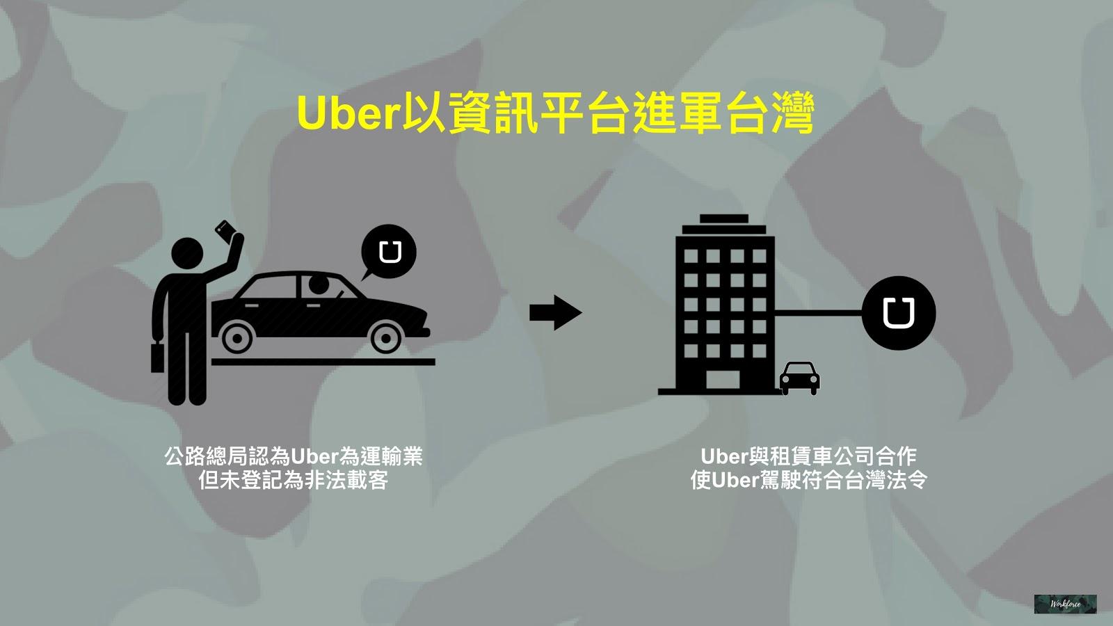 Uber進軍台灣的過程