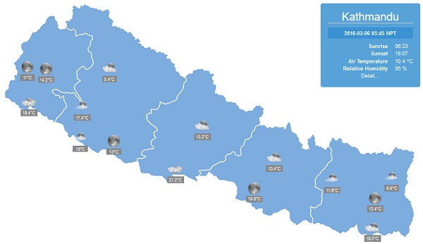 Weather forecast map of Kathmandu, Nepal