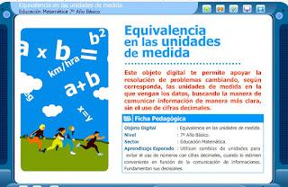 http://www.ceiploreto.es/sugerencias/Educarchile/matematicas/6_equivalencia_en_las_unidades/consolaOD.swf