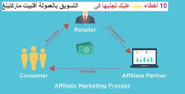 التسويق الالكتروني, الربح, الربح من الانترنت, Affiliate marketing, Affiliate Programs,