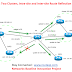 BGP RR: Two Clusters, Intra-site and Inter-site Route Reflection