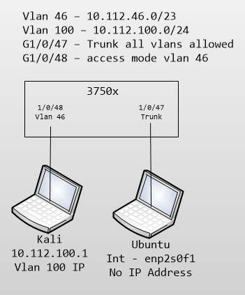 Hubbard on Networking: Locate IP devices on the wrong vlan
