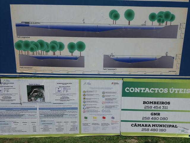 Painel de Contactos e informações da praia fluvial