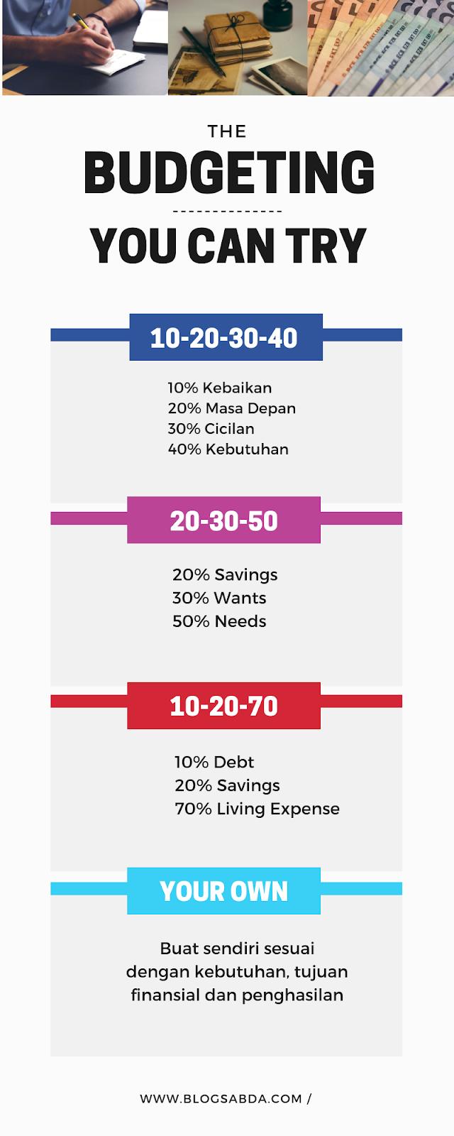 cara mudah melakukan budgeting