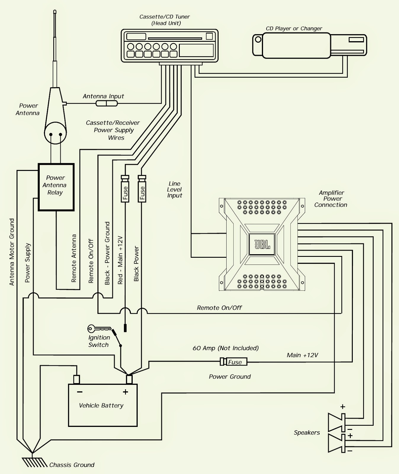 wiring diagram and schematic bp600 1 jbl car audio [ 1347 x 1600 Pixel ]