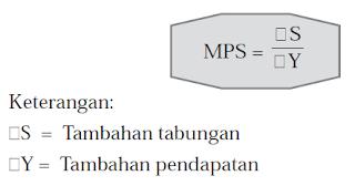 Hasrat Untuk Menabung ( Marginal Propensity to Savel MPS