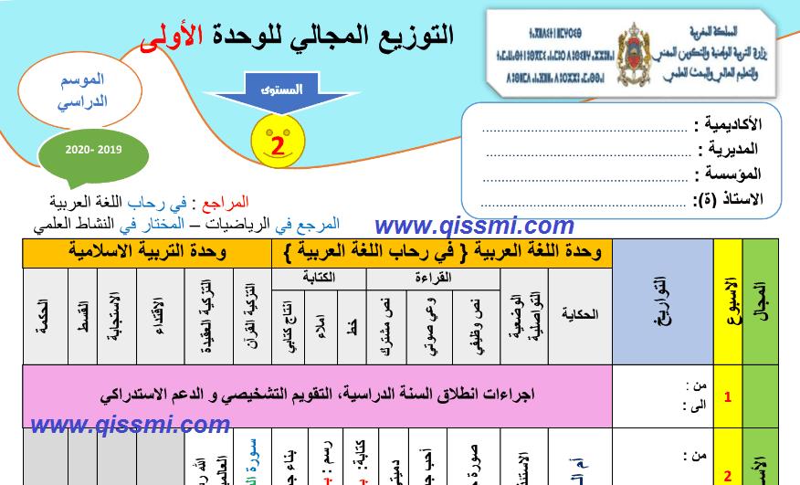التوزيع المجالي للوحدة الأولى للمستوى الثاني ابتدائي- في رحاب اللغة العربية