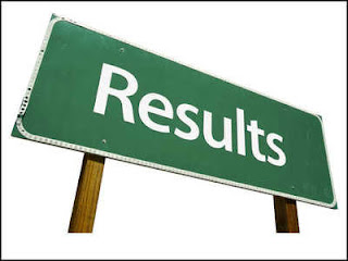 Karnataka 2nd PUC Supplementary Exam Results 2020