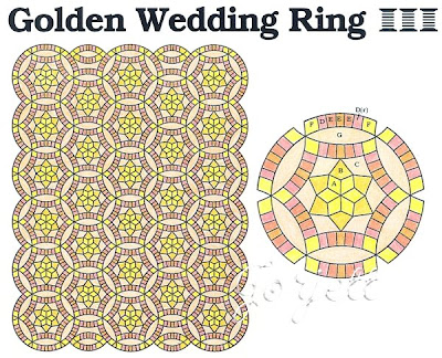 a 1989 pattern for a golden wedding ring quilt originally seen at ebay shows the construction of the blocks - Wedding Ring Quilt Pattern