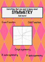 http://www.teacherspayteachers.com/Product/Symmetry-x-axis-y-axis-origin-Complete-Package