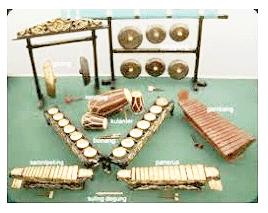 Pengertian dan Pengelompokan Rumpun Waditra (instrumen) Gamelan Sunda