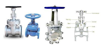 Tipe pemasangan dan pemeliharaan manual gate valve