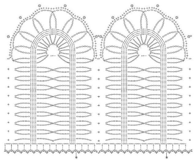 gráfico de uma bolsa de crochê