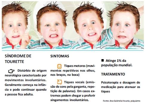Treatment of Tourette syndrome