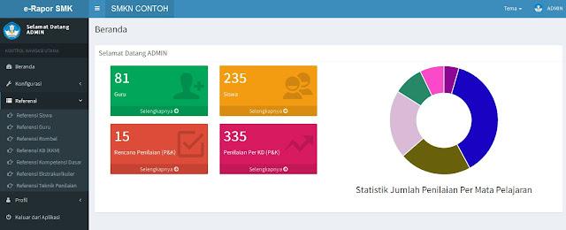 Rilis Baru Aplikasi eRapot versi 2017 Beserta Video Tutorial