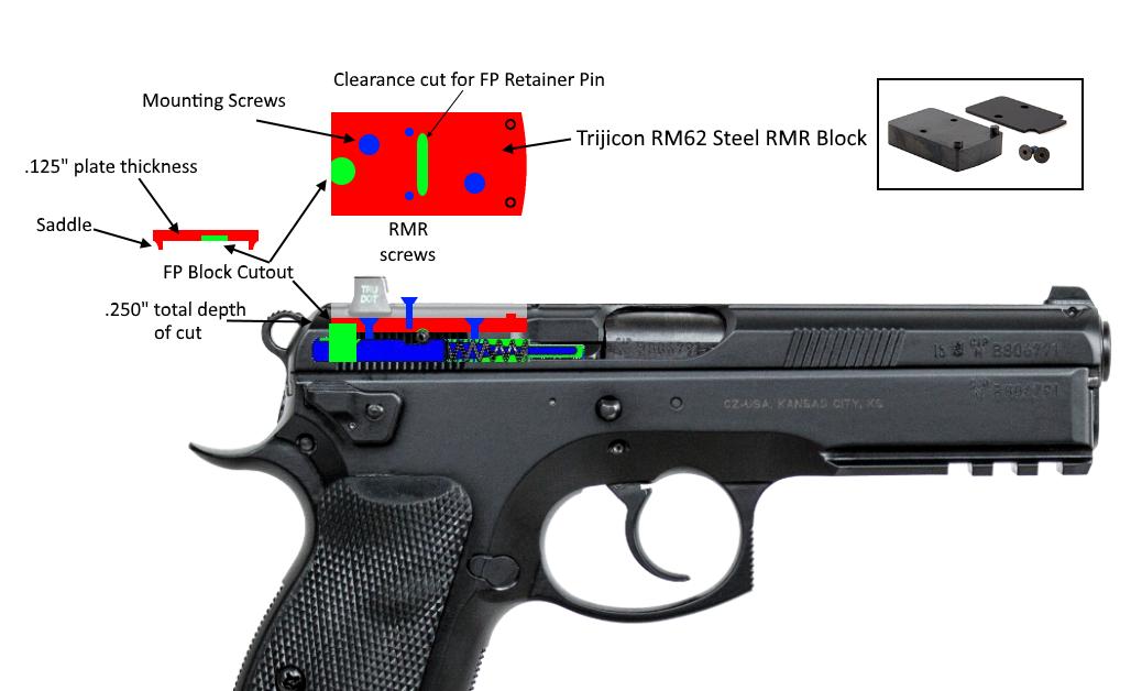 Custom RMR/SRO adapter plate for CZ-75 (SP-01) Project