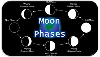 New moon day 2018 image