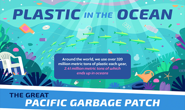 Plastics Waste in Our Oceans