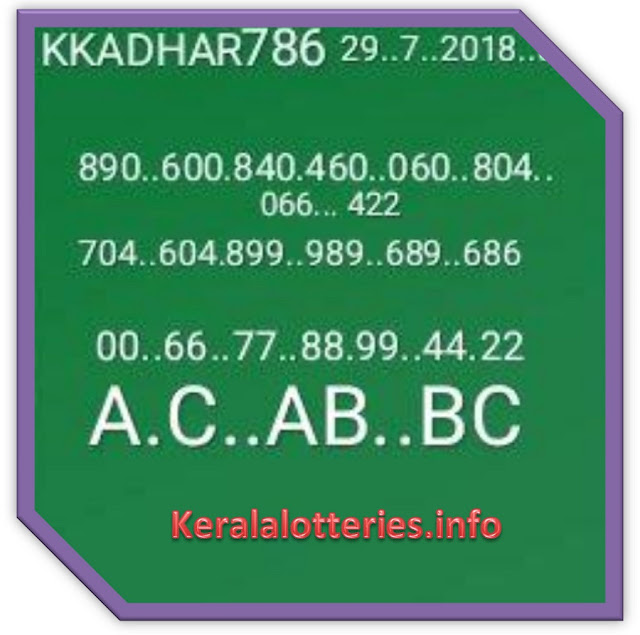 KK Kerala Lottery abc guessing numbers Pournami RN-350 29-07-2018
