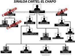 Cuba noticias disidentes: EEUU: Fiscales alistan juicio a