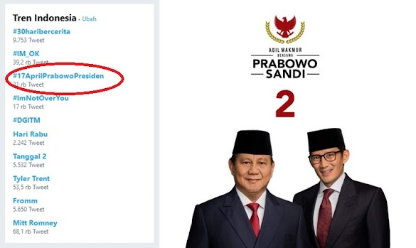 Tagar #17AprilPrabowoPresiden Jadi <i>Trending Topic</i>