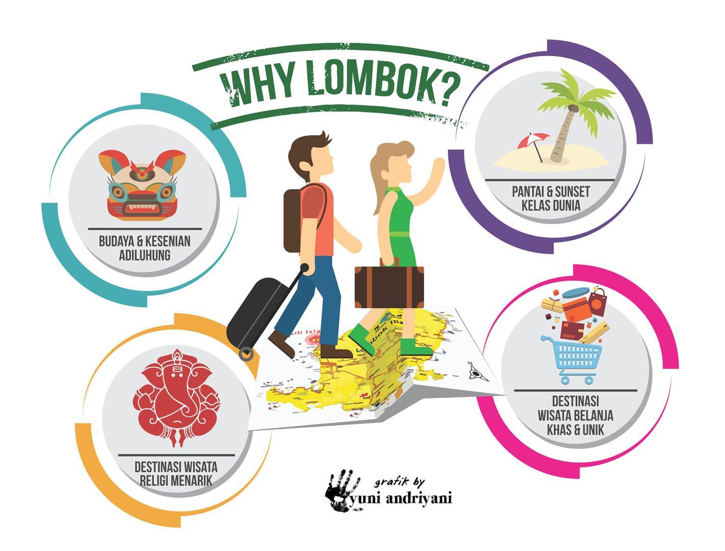 Kenapa Lombok