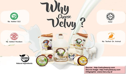 Keunggulan dari Produk Kecantikan Velvy Berbahan Susu Kambing
