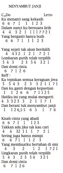 Not Angka Korban Janji : angka, korban, janji, Angka, Pianika, Letto, Menyambut, Janji