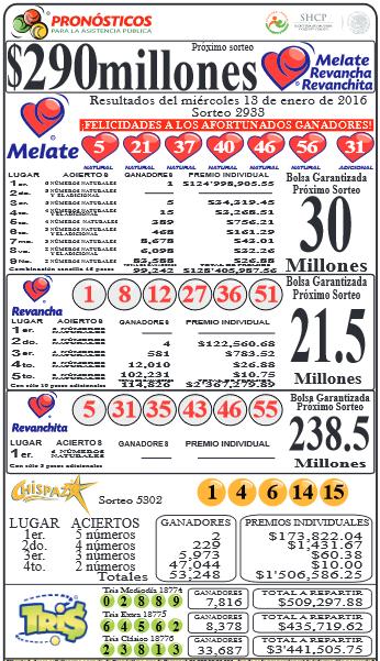 MASCARILLA DE RESULTADOS (Tris Chispazo 5302 Melate