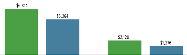 Average Cost Of Workers Compensation Insurance For Small ...