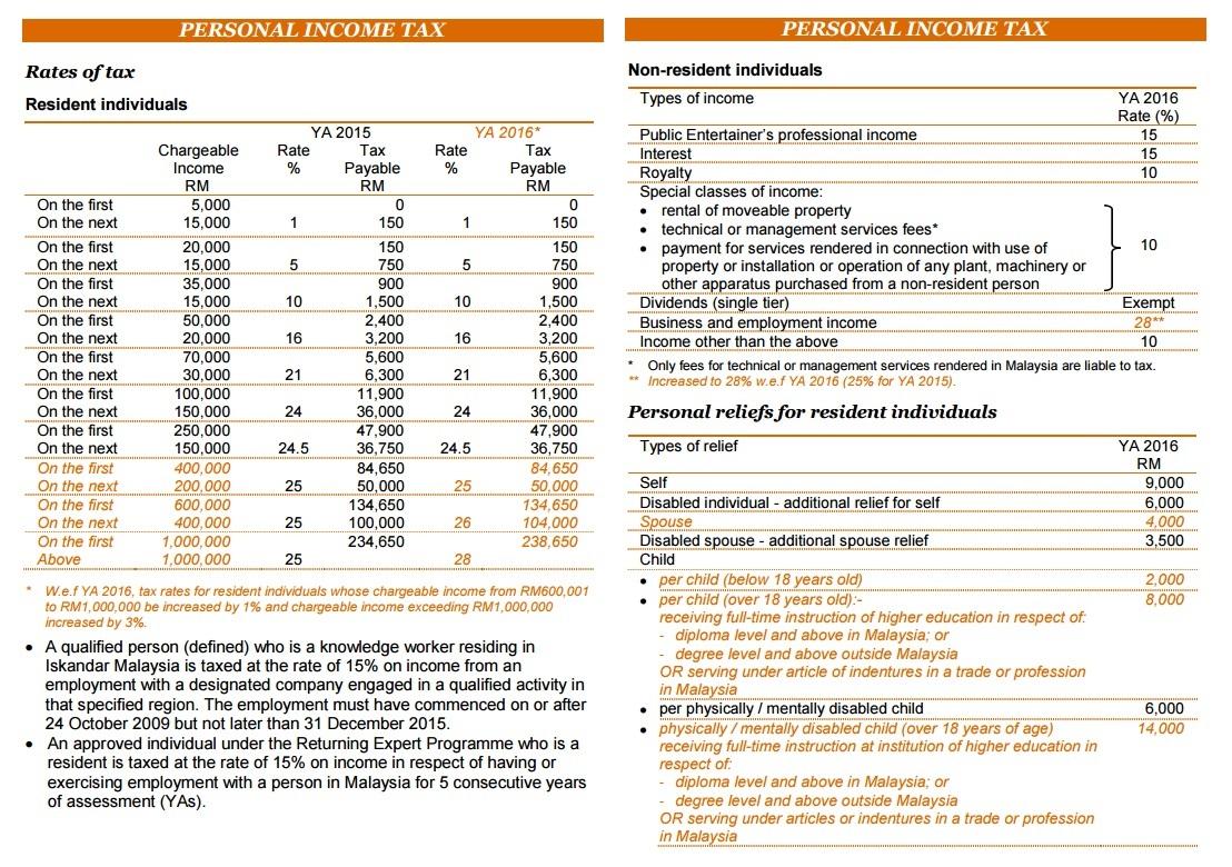 pwc tax guide 2018 pdf
