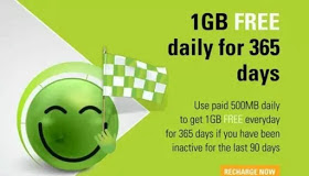 Free 1GB Everyday on Smile 4G Network, but Who's Eligible